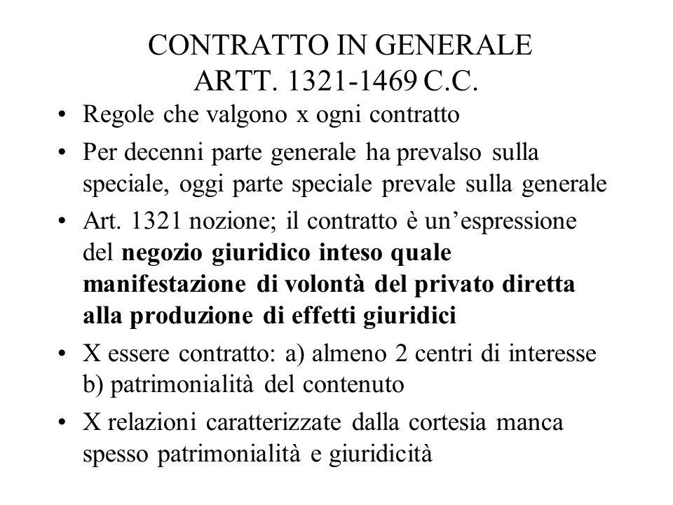 CONTRATTO IN GENERALE ARTT. 1321-1469 C.C. Regole che valgono x ogni contratto Per decenni parte generale ha prevalso sulla speciale, oggi parte speci