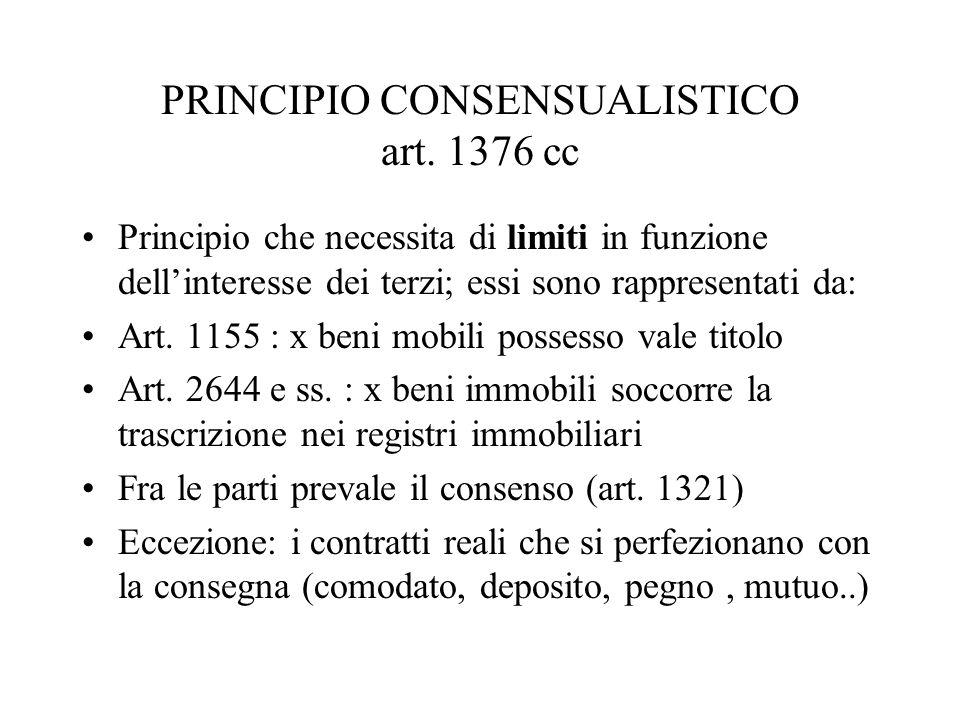 PRINCIPIO CONSENSUALISTICO art. 1376 cc Principio che necessita di limiti in funzione dell'interesse dei terzi; essi sono rappresentati da: Art. 1155
