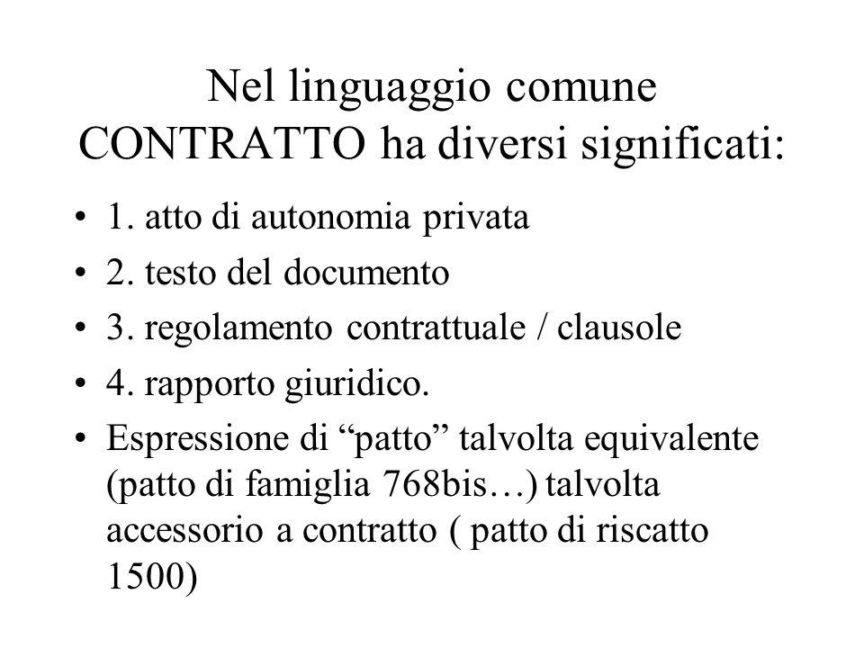 Nel linguaggio comune CONTRATTO ha diversi significati: 1. atto di autonomia privata 2. testo del documento 3. regolamento contrattuale / clausole 4.