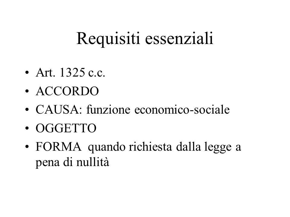 Requisiti essenziali Art. 1325 c.c. ACCORDO CAUSA: funzione economico-sociale OGGETTO FORMA quando richiesta dalla legge a pena di nullità