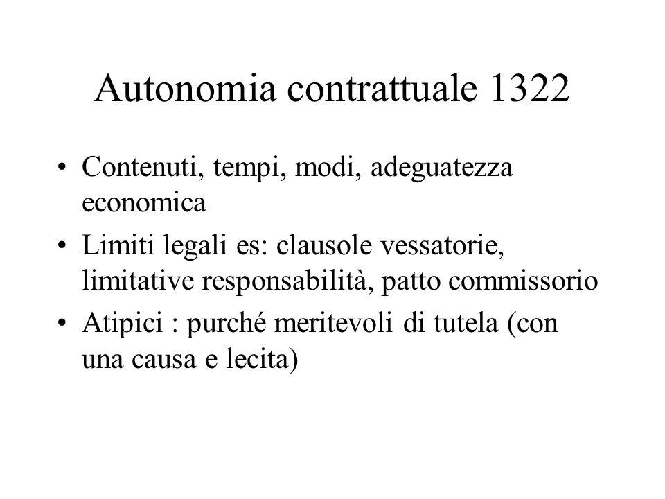 Autonomia contrattuale 1322 Contenuti, tempi, modi, adeguatezza economica Limiti legali es: clausole vessatorie, limitative responsabilità, patto comm