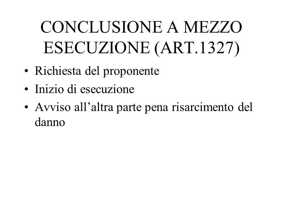CONCLUSIONE A MEZZO ESECUZIONE (ART.1327) Richiesta del proponente Inizio di esecuzione Avviso all'altra parte pena risarcimento del danno
