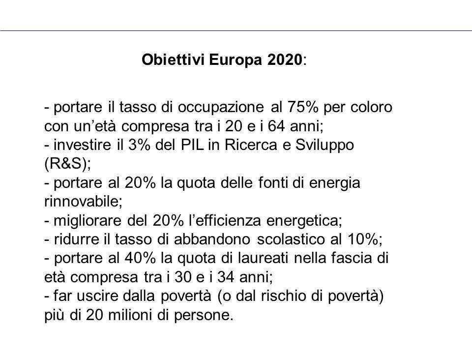Obiettivi Europa 2020: - portare il tasso di occupazione al 75% per coloro con un'età compresa tra i 20 e i 64 anni; - investire il 3% del PIL in Ricerca e Sviluppo (R&S); - portare al 20% la quota delle fonti di energia rinnovabile; - migliorare del 20% l'efficienza energetica; - ridurre il tasso di abbandono scolastico al 10%; - portare al 40% la quota di laureati nella fascia di età compresa tra i 30 e i 34 anni; - far uscire dalla povertà (o dal rischio di povertà) più di 20 milioni di persone.
