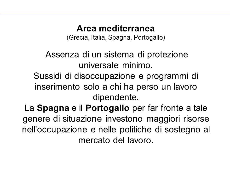 Area mediterranea (Grecia, Italia, Spagna, Portogallo) Assenza di un sistema di protezione universale minimo. Sussidi di disoccupazione e programmi di