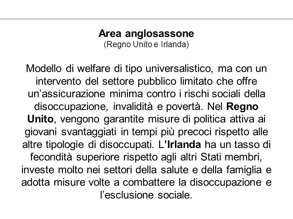 Area anglosassone (Regno Unito e Irlanda) Modello di welfare di tipo universalistico, ma con un intervento del settore pubblico limitato che offre un'assicurazione minima contro i rischi sociali della disoccupazione, invalidità e povertà.