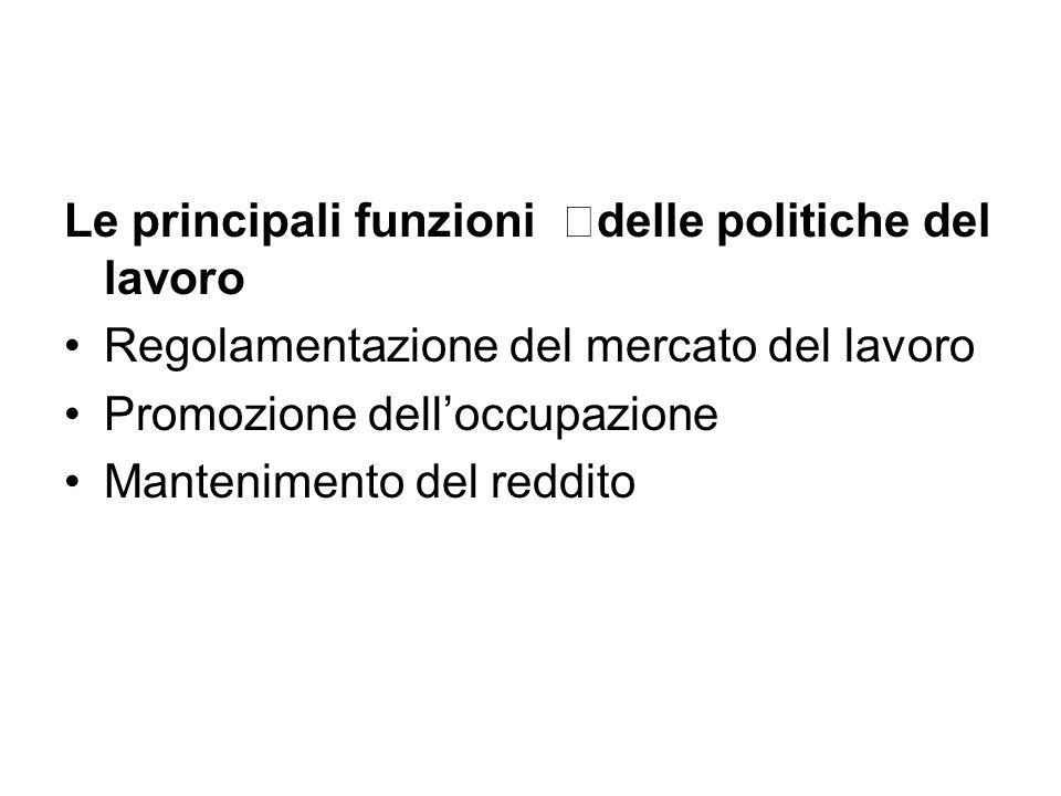 Le principali funzioni delle politiche del lavoro Regolamentazione del mercato del lavoro Promozione dell'occupazione Mantenimento del reddito