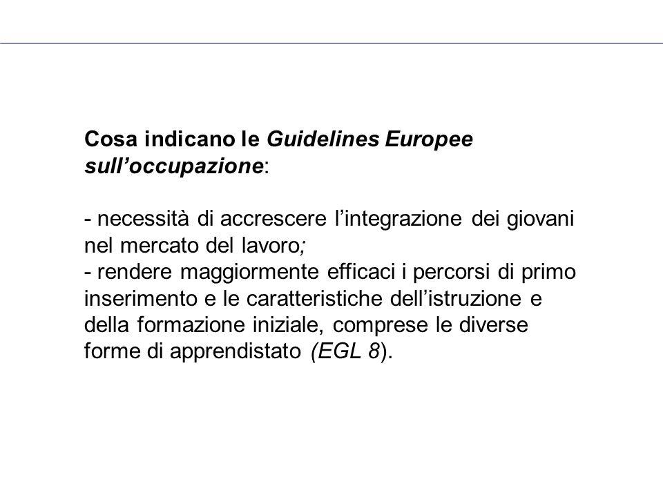 Cosa indicano le Guidelines Europee sull'occupazione: - necessità di accrescere l'integrazione dei giovani nel mercato del lavoro; - rendere maggiorme