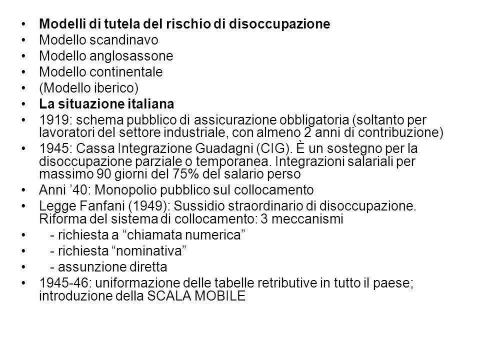 Modelli di tutela del rischio di disoccupazione Modello scandinavo Modello anglosassone Modello continentale (Modello iberico) La situazione italiana