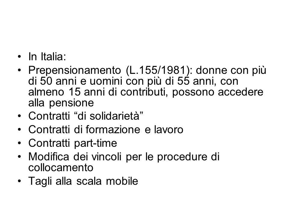 In Italia: Prepensionamento (L.155/1981): donne con più di 50 anni e uomini con più di 55 anni, con almeno 15 anni di contributi, possono accedere alla pensione Contratti di solidarietà Contratti di formazione e lavoro Contratti part-time Modifica dei vincoli per le procedure di collocamento Tagli alla scala mobile