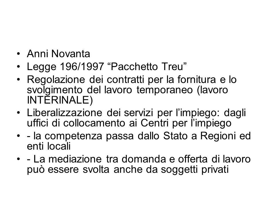 """Anni Novanta Legge 196/1997 """"Pacchetto Treu"""" Regolazione dei contratti per la fornitura e lo svolgimento del lavoro temporaneo (lavoro INTERINALE) Lib"""