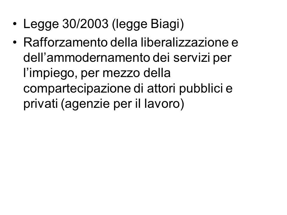Legge 30/2003 (legge Biagi) Rafforzamento della liberalizzazione e dell'ammodernamento dei servizi per l'impiego, per mezzo della compartecipazione di attori pubblici e privati (agenzie per il lavoro)