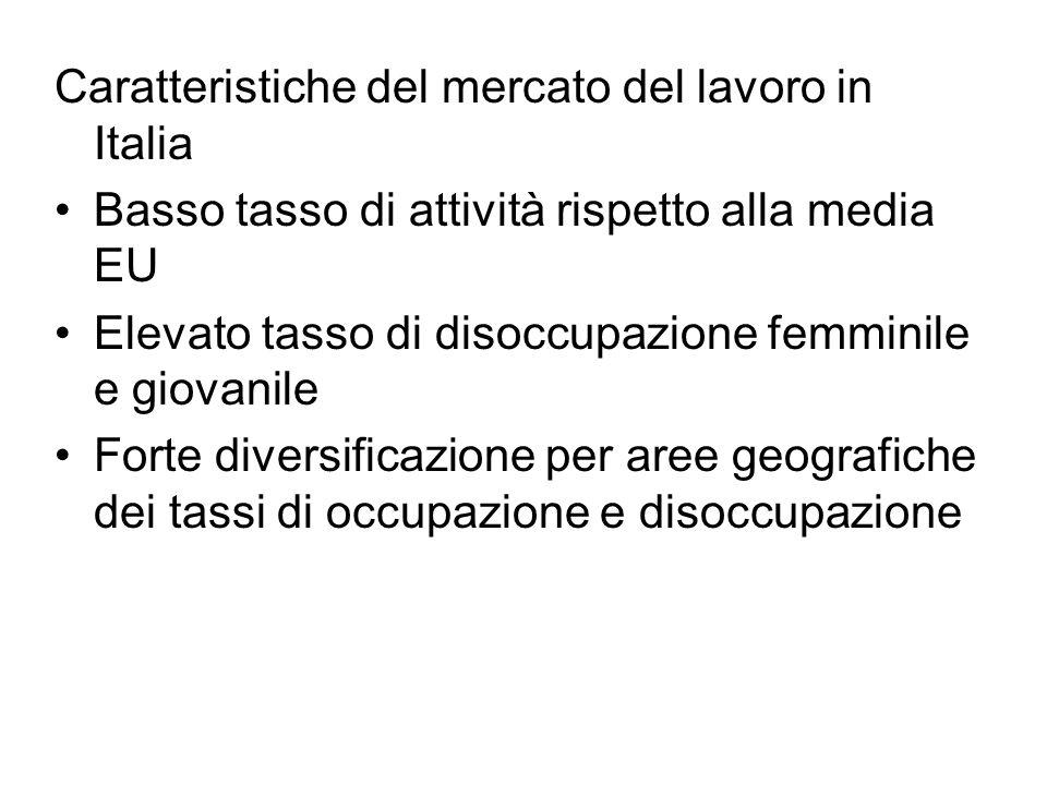 Caratteristiche del mercato del lavoro in Italia Basso tasso di attività rispetto alla media EU Elevato tasso di disoccupazione femminile e giovanile Forte diversificazione per aree geografiche dei tassi di occupazione e disoccupazione