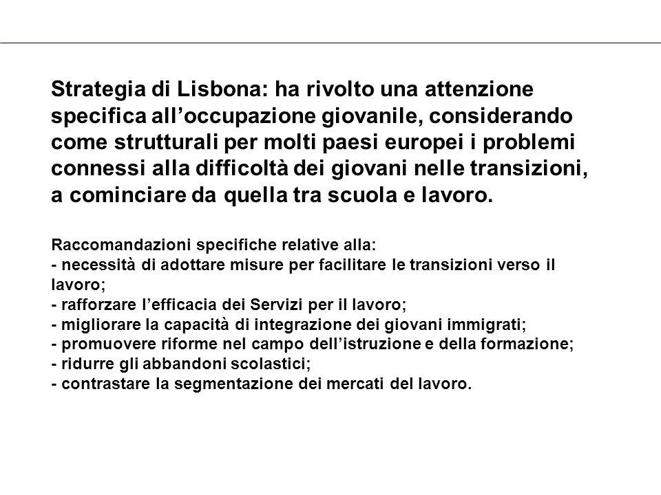 Raccomandazioni specifiche relative alla: - necessità di adottare misure per facilitare le transizioni verso il lavoro; - rafforzare l'efficacia dei S