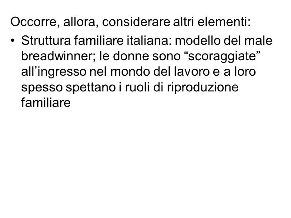 Occorre, allora, considerare altri elementi: Struttura familiare italiana: modello del male breadwinner; le donne sono scoraggiate all'ingresso nel mondo del lavoro e a loro spesso spettano i ruoli di riproduzione familiare