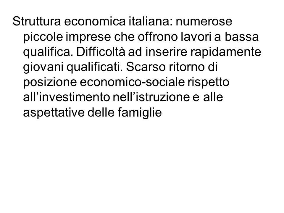 Struttura economica italiana: numerose piccole imprese che offrono lavori a bassa qualifica. Difficoltà ad inserire rapidamente giovani qualificati. S