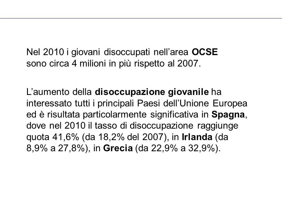 Nel 2010 i giovani disoccupati nell'area OCSE sono circa 4 milioni in più rispetto al 2007. L'aumento della disoccupazione giovanile ha interessato tu