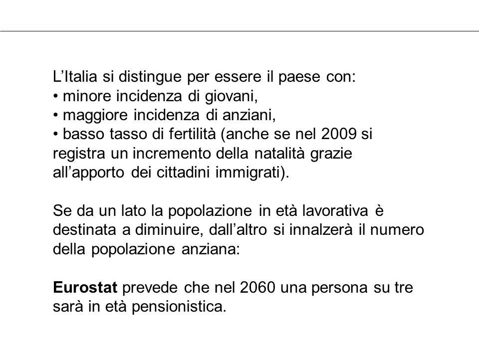 L'Italia si distingue per essere il paese con: minore incidenza di giovani, maggiore incidenza di anziani, basso tasso di fertilità (anche se nel 2009 si registra un incremento della natalità grazie all'apporto dei cittadini immigrati).