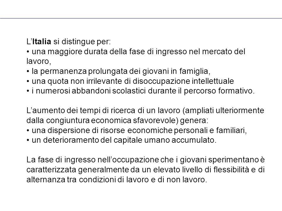 L'Italia si distingue per: una maggiore durata della fase di ingresso nel mercato del lavoro, la permanenza prolungata dei giovani in famiglia, una quota non irrilevante di disoccupazione intellettuale i numerosi abbandoni scolastici durante il percorso formativo.