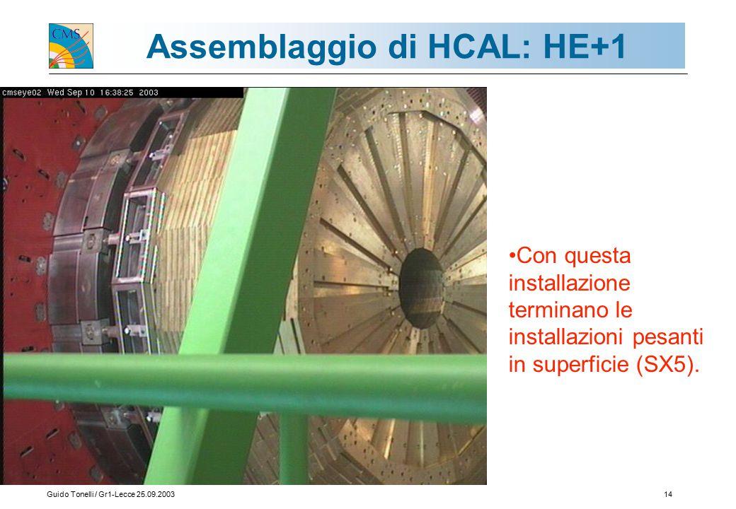 Guido Tonelli / Gr1-Lecce 25.09.200314 Assemblaggio di HCAL: HE+1 Con questa installazione terminano le installazioni pesanti in superficie (SX5).