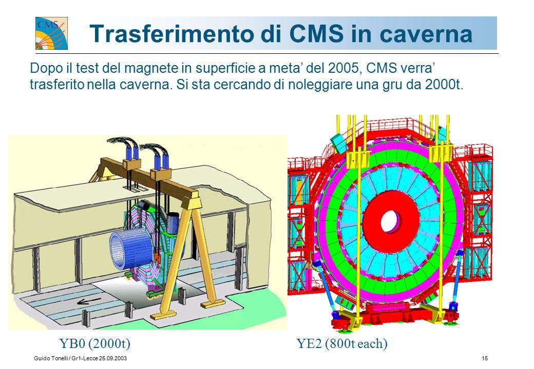 Guido Tonelli / Gr1-Lecce 25.09.200315 Trasferimento di CMS in caverna YB0 (2000t)YE2 (800t each) Dopo il test del magnete in superficie a meta' del 2005, CMS verra' trasferito nella caverna.