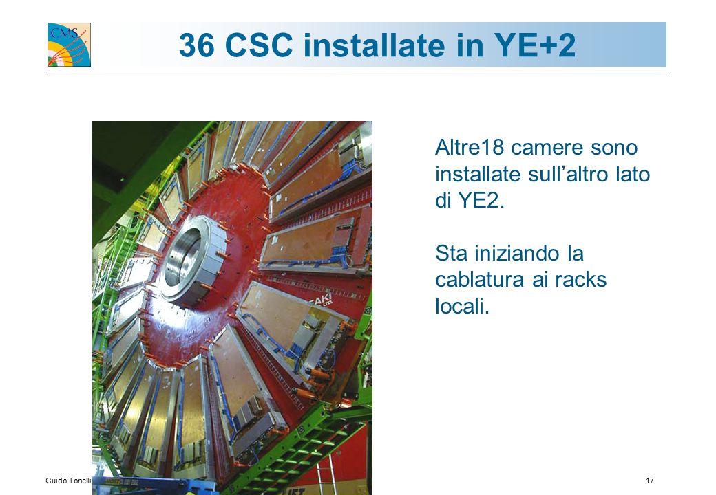 Guido Tonelli / Gr1-Lecce 25.09.200317 36 CSC installate in YE+2 Altre18 camere sono installate sull'altro lato di YE2.
