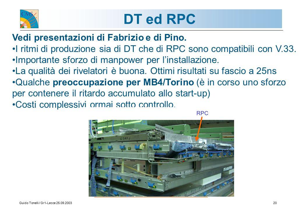 Guido Tonelli / Gr1-Lecce 25.09.200320 DT ed RPC Vedi presentazioni di Fabrizio e di Pino.