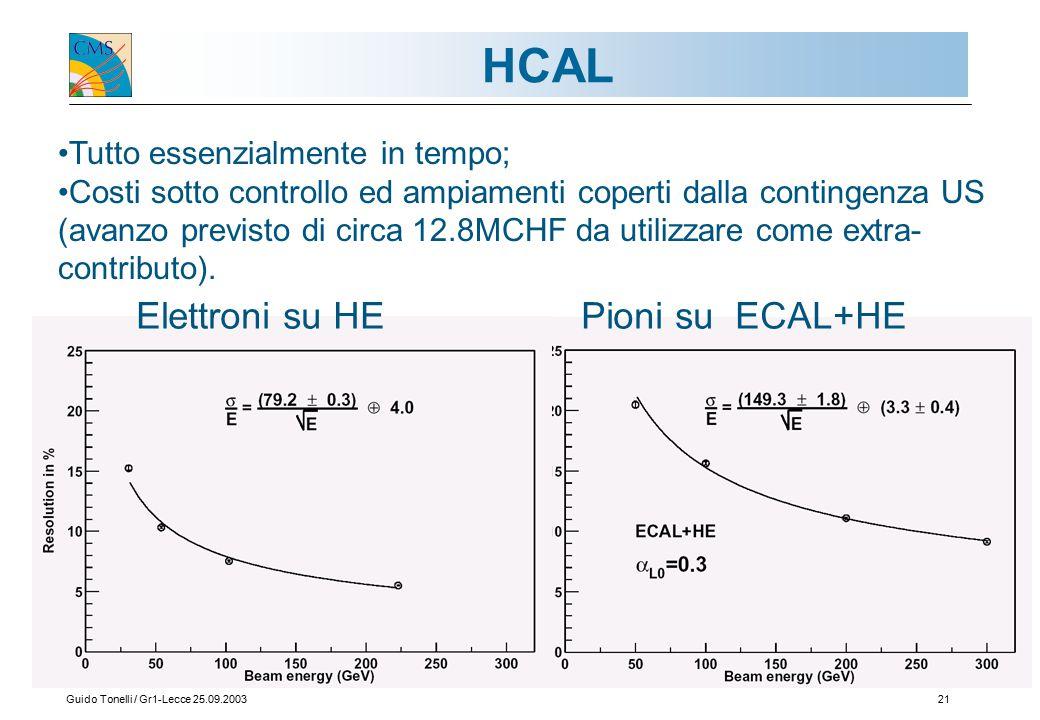 Guido Tonelli / Gr1-Lecce 25.09.200321 HCAL Tutto essenzialmente in tempo; Costi sotto controllo ed ampiamenti coperti dalla contingenza US (avanzo previsto di circa 12.8MCHF da utilizzare come extra- contributo).