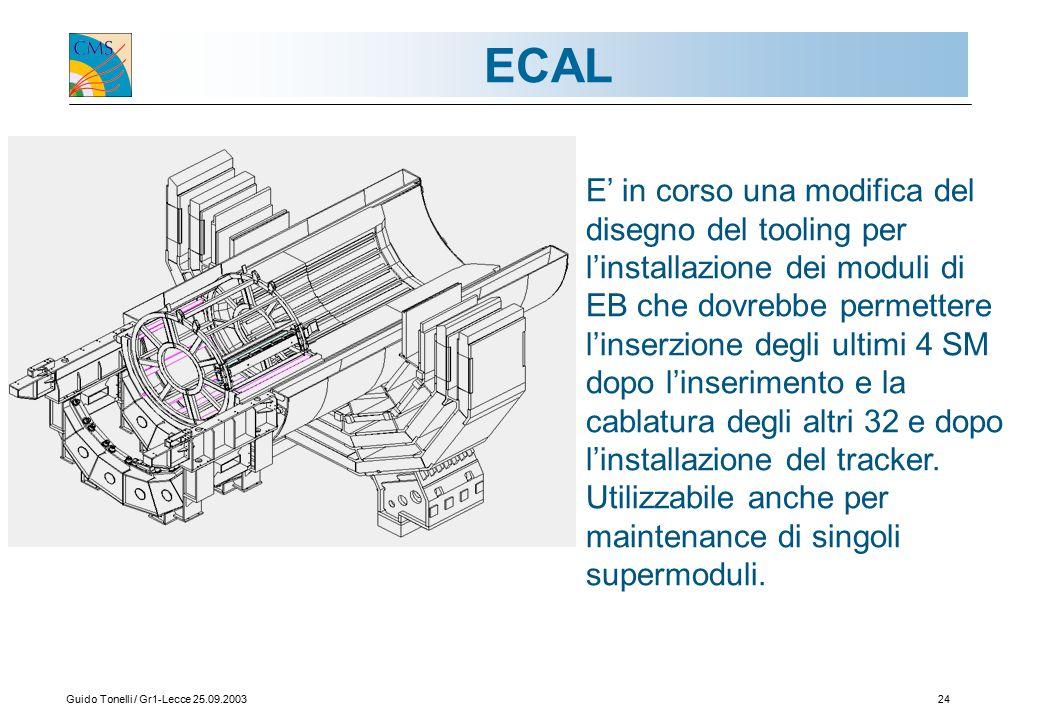 Guido Tonelli / Gr1-Lecce 25.09.200324 ECAL E' in corso una modifica del disegno del tooling per l'installazione dei moduli di EB che dovrebbe permettere l'inserzione degli ultimi 4 SM dopo l'inserimento e la cablatura degli altri 32 e dopo l'installazione del tracker.