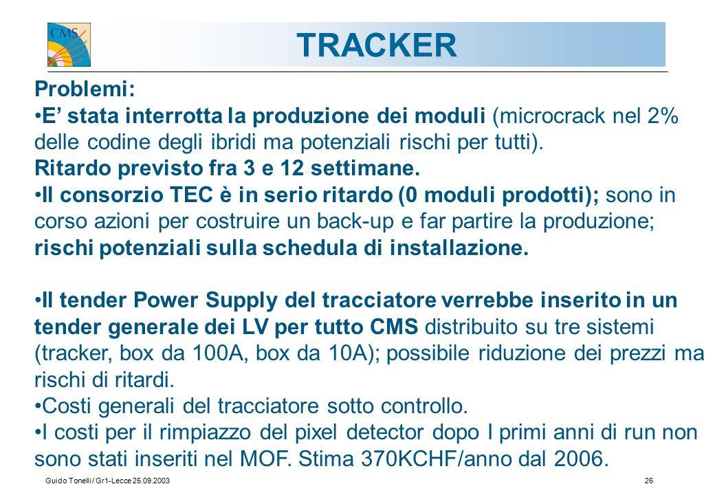 Guido Tonelli / Gr1-Lecce 25.09.200326 TRACKER Problemi: E' stata interrotta la produzione dei moduli (microcrack nel 2% delle codine degli ibridi ma potenziali rischi per tutti).