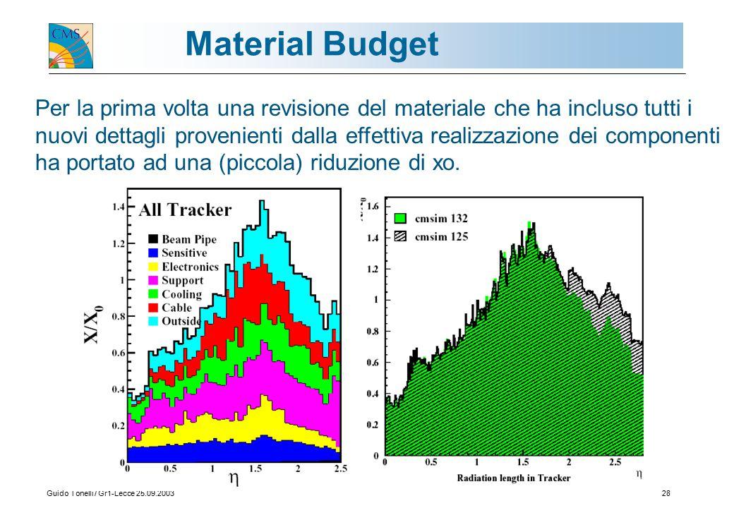 Guido Tonelli / Gr1-Lecce 25.09.200328 Material Budget Per la prima volta una revisione del materiale che ha incluso tutti i nuovi dettagli provenienti dalla effettiva realizzazione dei componenti ha portato ad una (piccola) riduzione di xo.