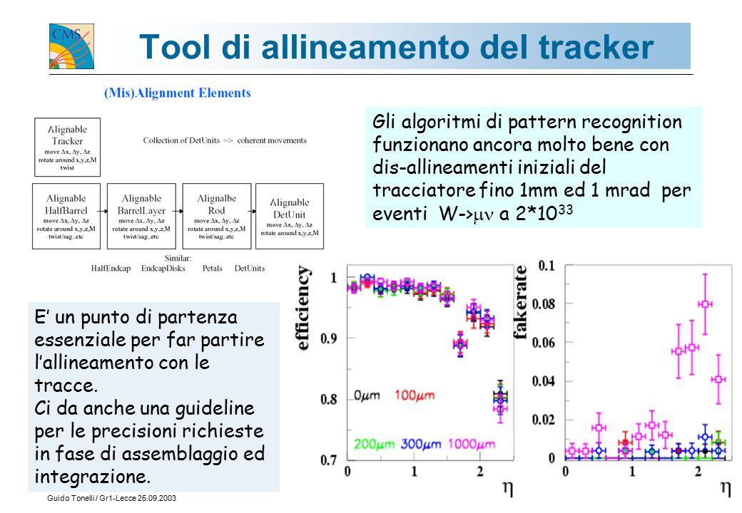 Guido Tonelli / Gr1-Lecce 25.09.200329 Tool di allineamento del tracker Gli algoritmi di pattern recognition funzionano ancora molto bene con dis-allineamenti iniziali del tracciatore fino 1mm ed 1 mrad per eventi W->  a 2*10 33 E' un punto di partenza essenziale per far partire l'allineamento con le tracce.