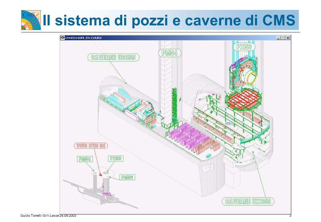 Guido Tonelli / Gr1-Lecce 25.09.20033 Il sistema di pozzi e caverne di CMS