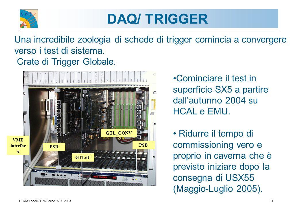 Guido Tonelli / Gr1-Lecce 25.09.200331 VME interfac e PSB GTL6U GTL_CONV DAQ/ TRIGGER Una incredibile zoologia di schede di trigger comincia a convergere verso i test di sistema.