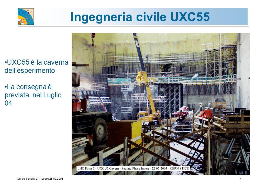 Guido Tonelli / Gr1-Lecce 25.09.20034 UXC55 è la caverna dell'esperimento La consegna è prevista nel Luglio 04 Ingegneria civile UXC55