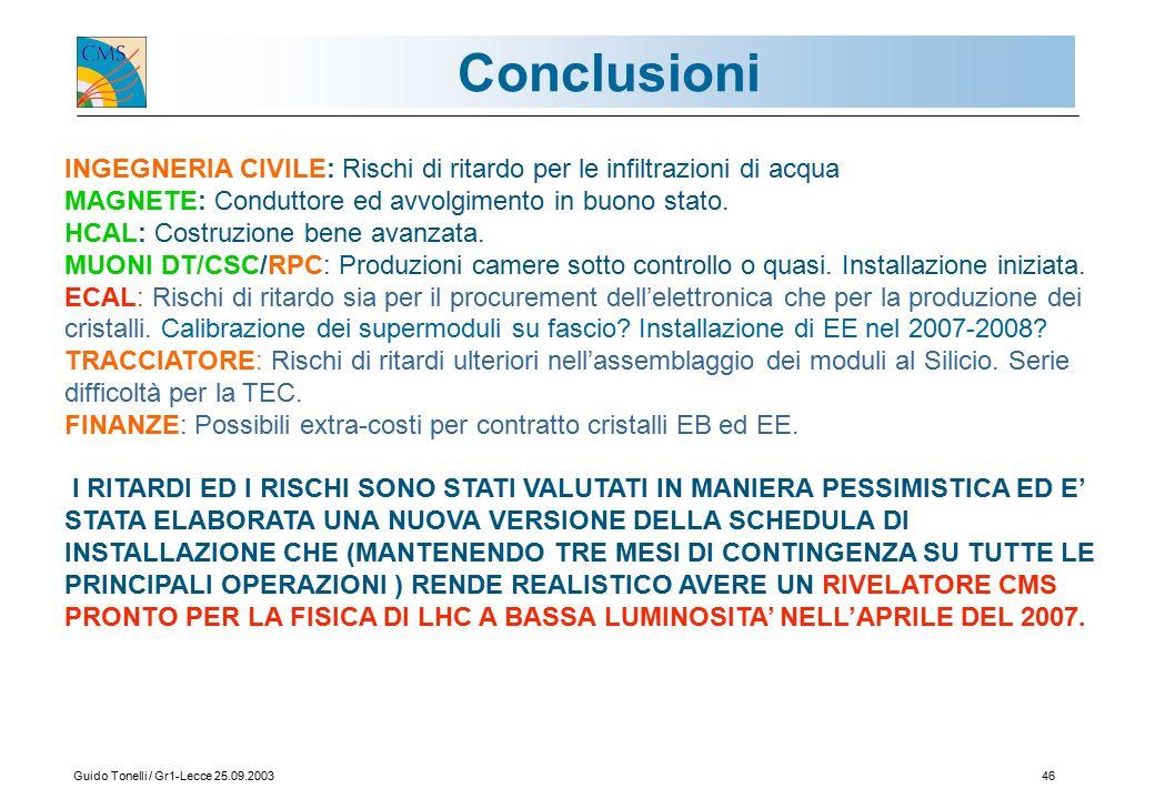 Guido Tonelli / Gr1-Lecce 25.09.200346 Conclusioni INGEGNERIA CIVILE: Rischi di ritardo per le infiltrazioni di acqua MAGNETE: Conduttore ed avvolgimento in buono stato.