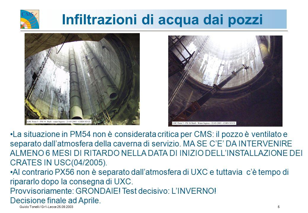 Guido Tonelli / Gr1-Lecce 25.09.20035 Infiltrazioni di acqua dai pozzi La situazione in PM54 non è considerata critica per CMS: il pozzo è ventilato e separato dall'atmosfera della caverna di servizio.