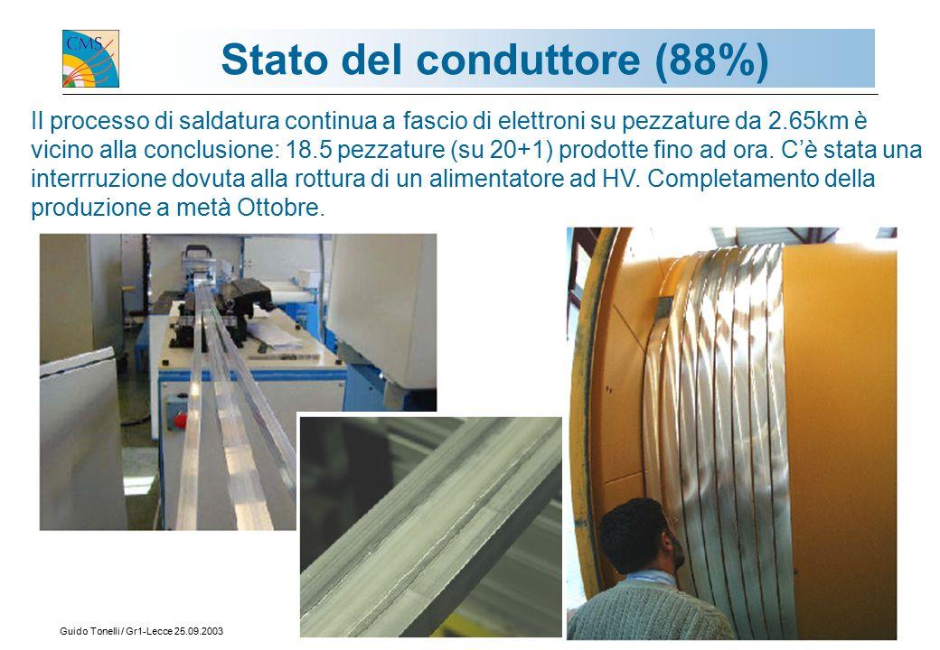 Guido Tonelli / Gr1-Lecce 25.09.20037 Stato del conduttore (88%) Il processo di saldatura continua a fascio di elettroni su pezzature da 2.65km è vicino alla conclusione: 18.5 pezzature (su 20+1) prodotte fino ad ora.