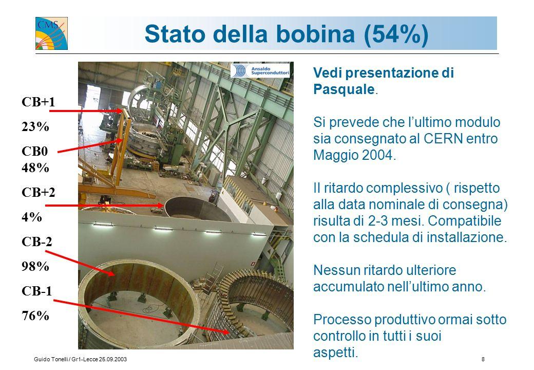 Guido Tonelli / Gr1-Lecce 25.09.20038 Stato della bobina (54%) CB+1 23% CB0 48% CB+2 4% CB-2 98% CB-1 76% Vedi presentazione di Pasquale.