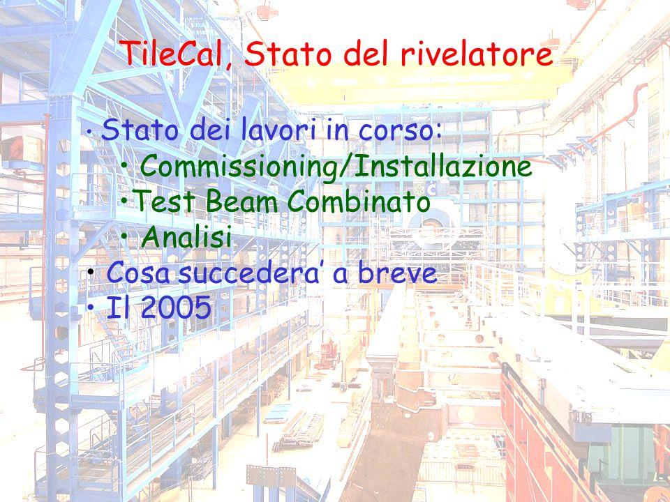 23 Settembre 2004Nino Del Prete1 TileCal, Stato del rivelatore Stato dei lavori in corso: Commissioning/Installazione Test Beam Combinato Analisi Cosa succedera' a breve Il 2005