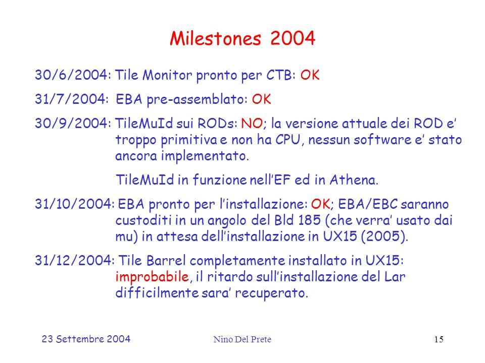 23 Settembre 2004Nino Del Prete15 Milestones 2004 30/6/2004: Tile Monitor pronto per CTB: OK 31/7/2004: EBA pre-assemblato: OK 30/9/2004: TileMuId sui RODs: NO; la versione attuale dei ROD e' troppo primitiva e non ha CPU, nessun software e' stato ancora implementato.