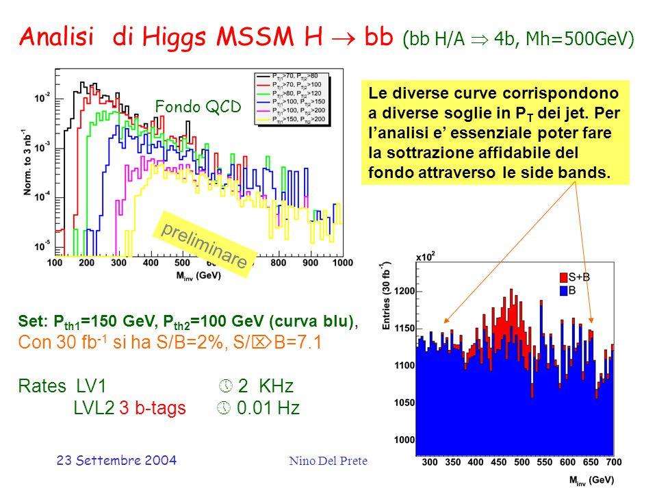 23 Settembre 2004Nino Del Prete18 Analisi di Higgs MSSM H  bb ( bb H/A  4b, Mh=500GeV) preliminare Le diverse curve corrispondono a diverse soglie in P T dei jet.