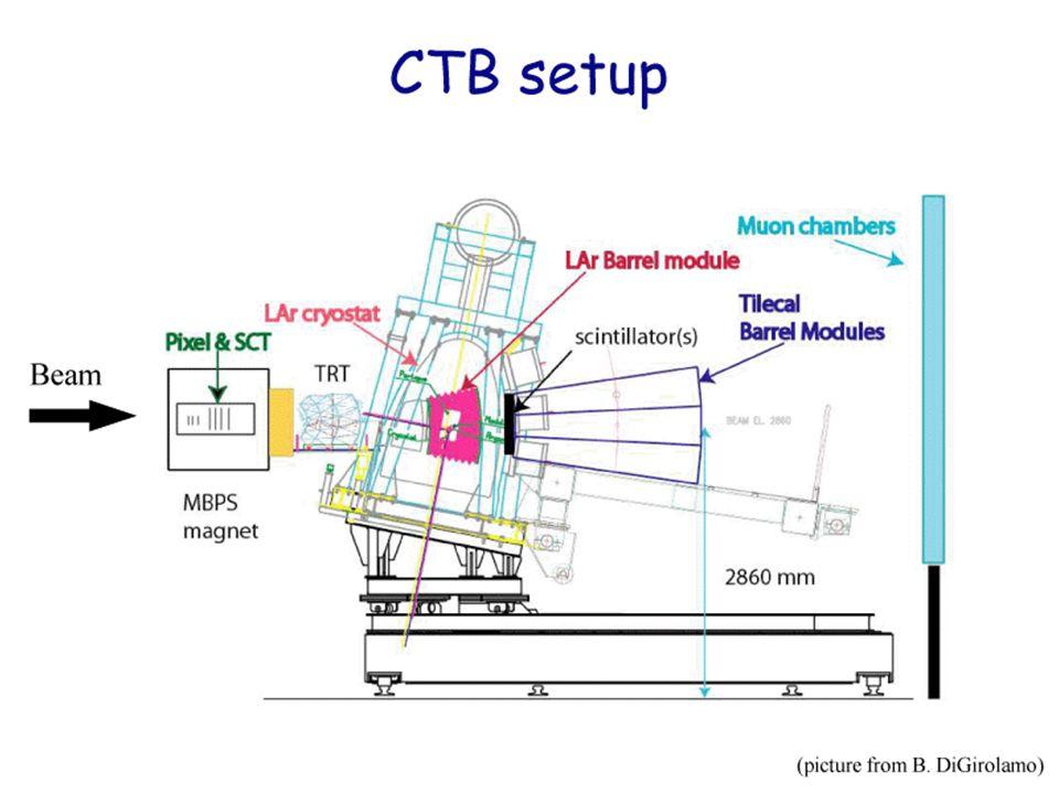 23 Settembre 2004Nino Del Prete5 Test Beam Combinato (2)