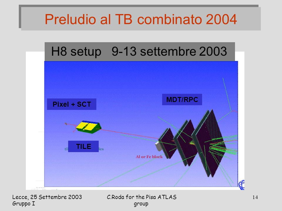 Lecce, 25 Settembre 2003 Gruppo I C.Roda for the Pisa ATLAS group 14 Preludio al TB combinato 2004 H8 setup 9-13 settembre 2003 Pixel + SCT MDT/RPC TILE