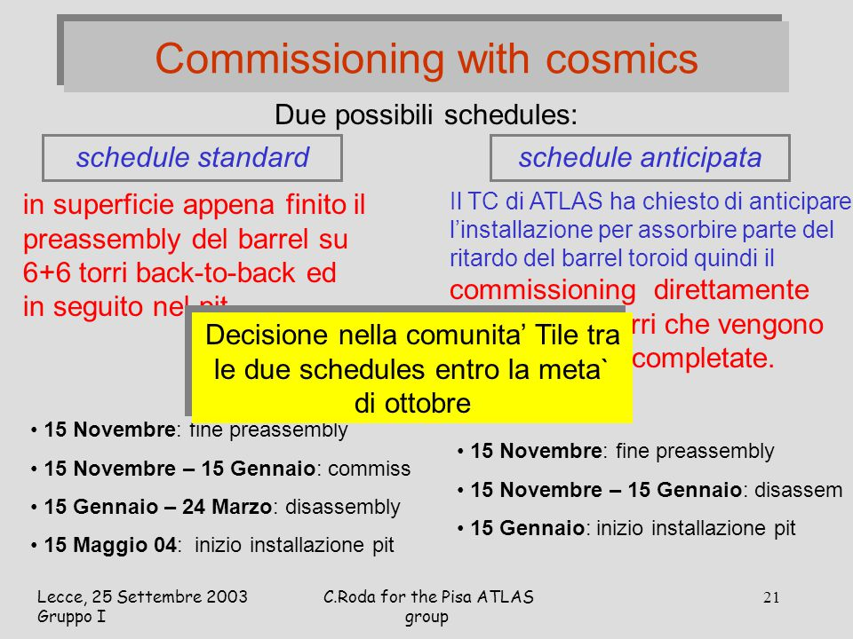 Lecce, 25 Settembre 2003 Gruppo I C.Roda for the Pisa ATLAS group 21 Commissioning with cosmics Due possibili schedules: in superficie appena finito i