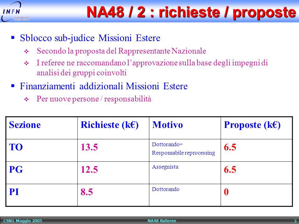 CSN1 Maggio 2005 NA48 Referee 4 P - 326  Molti passi in avanti da Settembre 2004  Sotto il profilo scientifico c'è in Europa un ulteriore rafforzamento dell'importanza della misura  Mentre negli USA tutte le proposte sono state bocciate…  A Villars si è raccomandato di supportare adeguatamente la fase di R&D per il rivelatore  La proposta dell'esperimento sta prendendo la sua forma definitiva  Necessità di costruire un tracciatore a straw (in vuoto) e un RICH  In generale uno dei problemi preponderanti è quello del multiple scattering  Material budget: un rivelatore trasparente…  Misura estremamente difficile  Rivelatore ambizioso  Molte componenti ancora da studiare a fondo e naturalmente le scelte definitive dipenderanno dai risultati dell'R&D e dal rapporto costi/prestazioni  Collaborazione ancora in fase di formazione  Speravamo in una aggregazione più veloce …  Oggi 46 ricercatori italiani e 39 stranieri (8 + 8 istituzioni)  Incognita maggiore: partecipazione americana (USA+Mexico)
