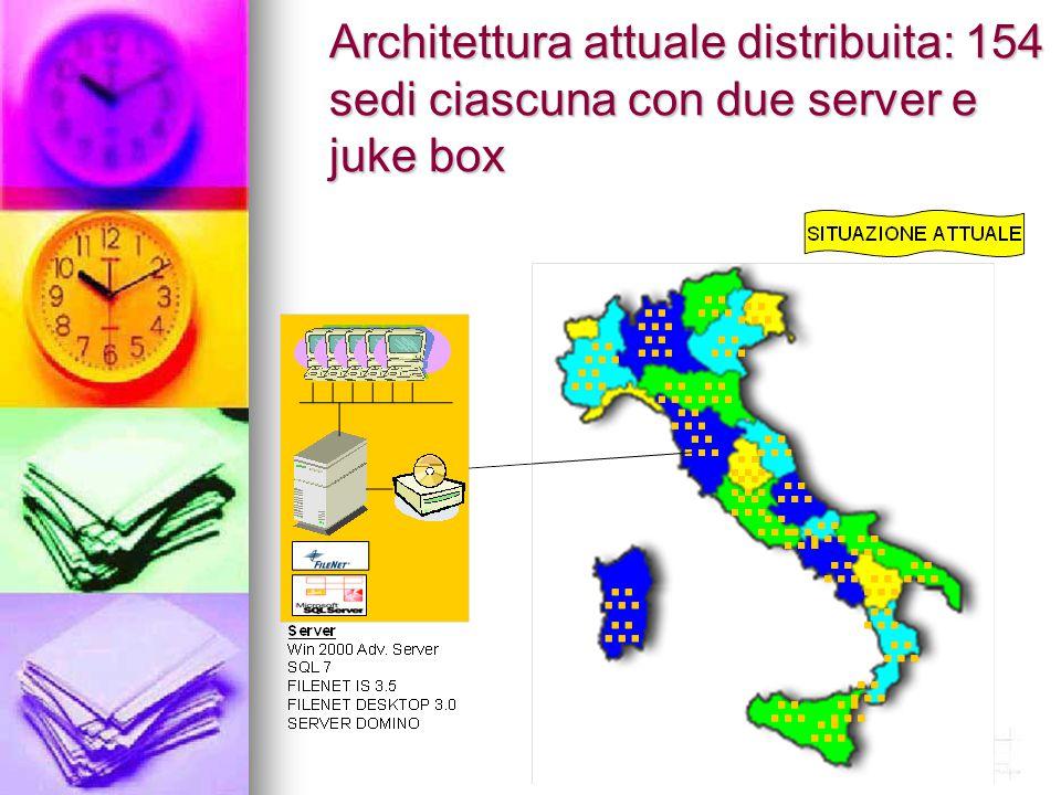 Architettura attuale distribuita: 154 sedi ciascuna con due server e juke box