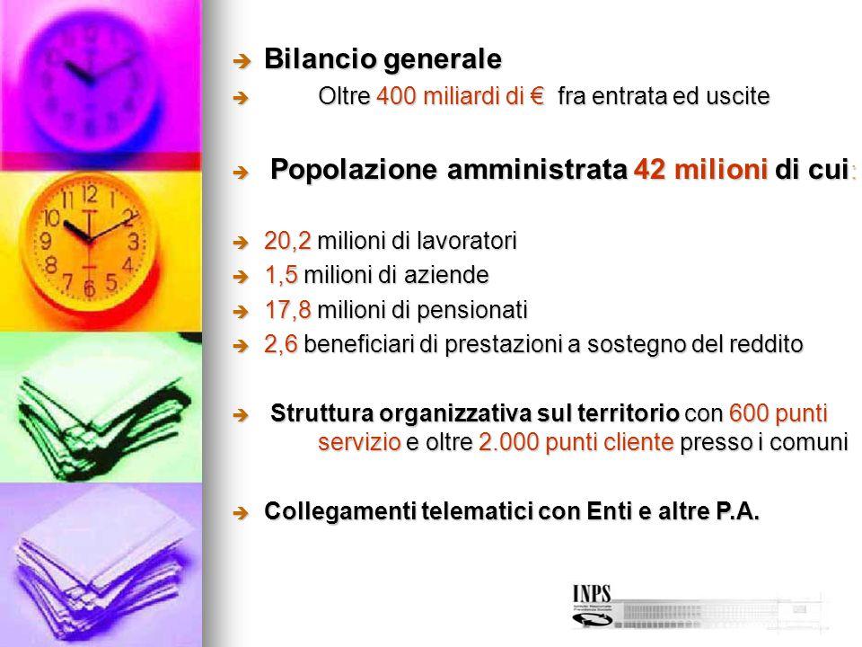 è Bilancio generale è Oltre 400 miliardi di € fra entrata ed uscite è Popolazione amministrata 42 milioni di cui : è 20,2 milioni di lavoratori è 1,5