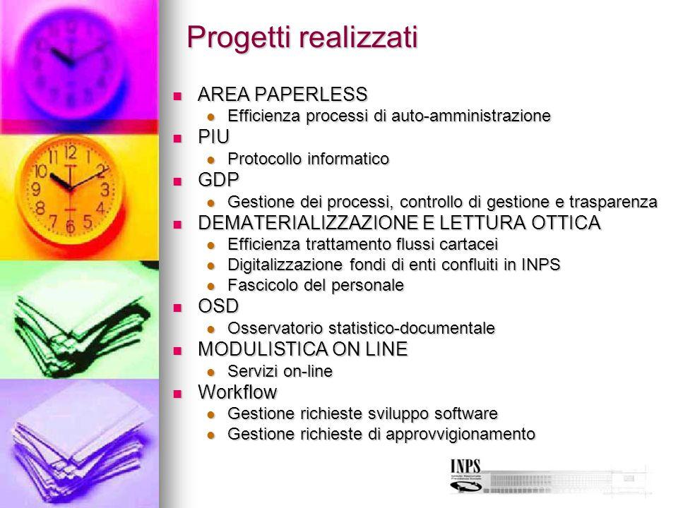 Progetti realizzati AREA PAPERLESS AREA PAPERLESS Efficienza processi di auto-amministrazione Efficienza processi di auto-amministrazione PIU PIU Prot