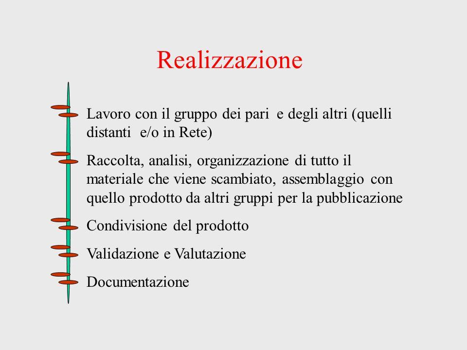Realizzazione Lavoro con il gruppo dei pari e degli altri (quelli distanti e/o in Rete) Raccolta, analisi, organizzazione di tutto il materiale che vi