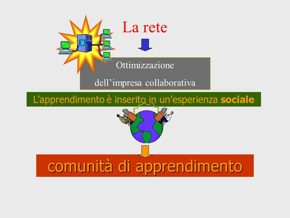 La rete Ottimizzazione dell'impresa collaborativa L'apprendimento è inserito in un'esperienza sociale comunità di apprendimento